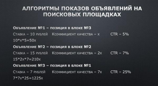 sistema-nastrojki-yandeks-direkt-ris-14