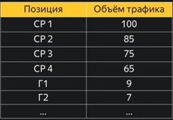 sistema-nastrojki-yandeks-direkt-ris-15