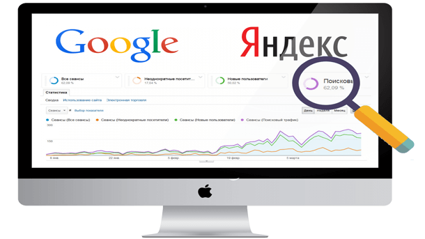 You are currently viewing Как продвигаться в поисковых системах