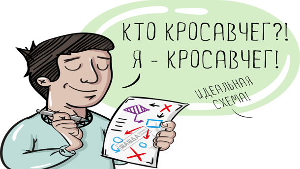 You are currently viewing Продажи я люблю вас