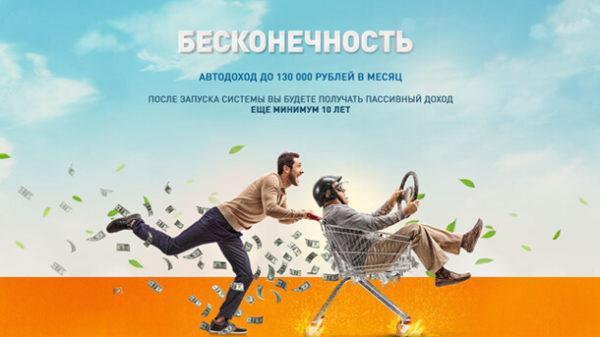 Read more about the article Пожизненный пассивный доход