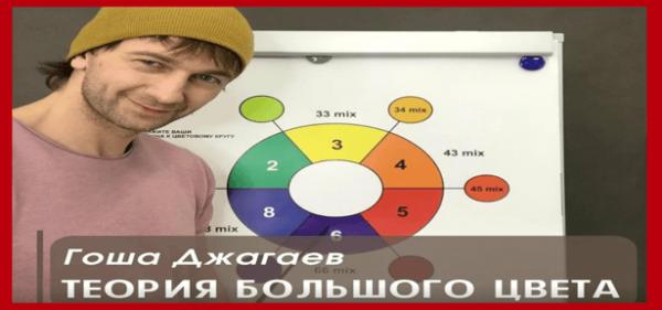 teoriya-bolshogo-cveta