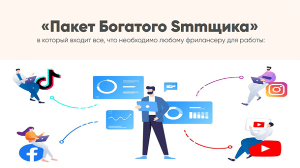 Read more about the article Пакет богатого smmщика