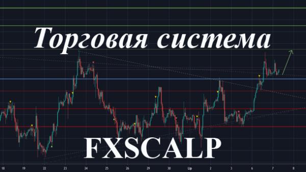 Read more about the article Торговая система FXSCALP