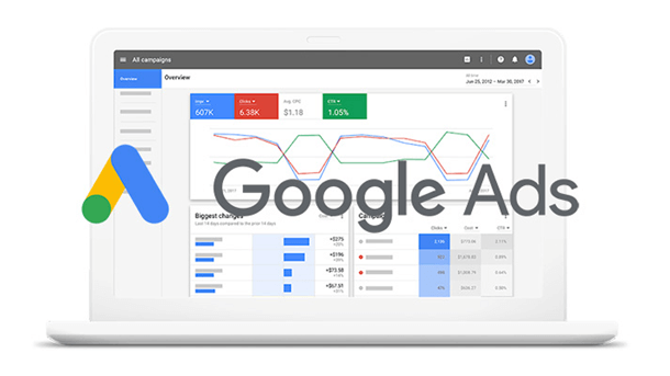 Read more about the article Настройка Google Ads